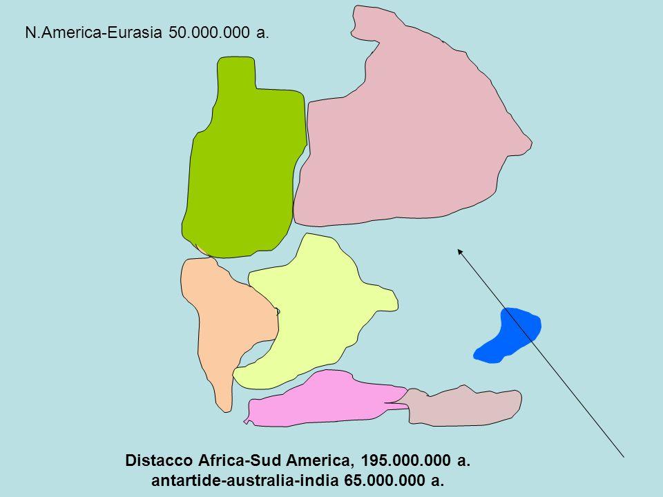 N.America-Eurasia 50.000.000 a. Distacco Africa-Sud America, 195.000.000 a.