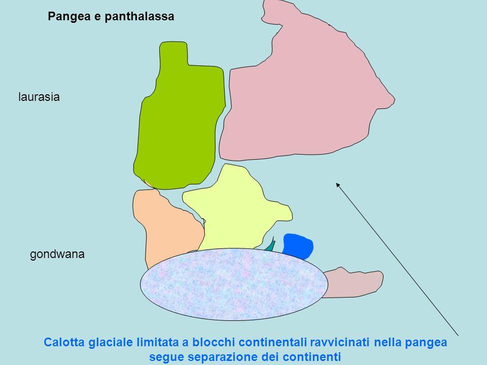 Pangea e panthalassa laurasia. gondwana.