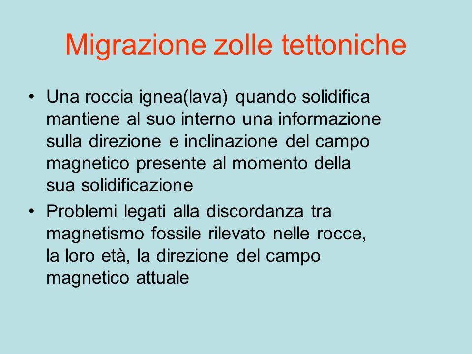 Migrazione zolle tettoniche