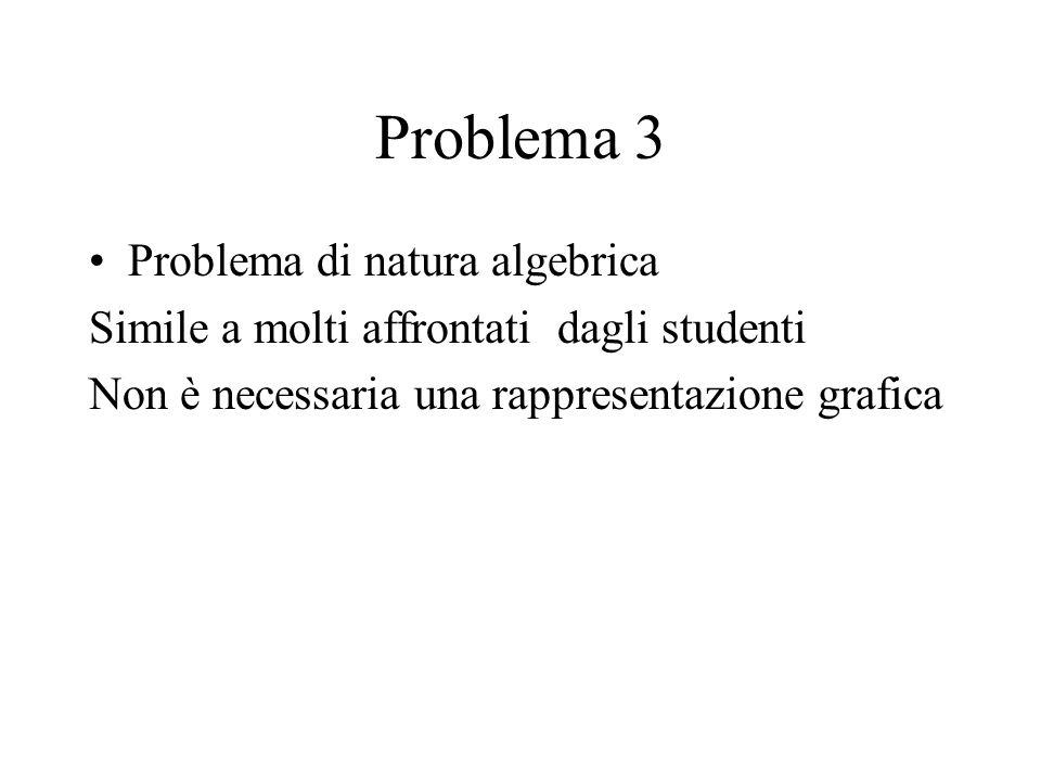 Problema 3 Problema di natura algebrica