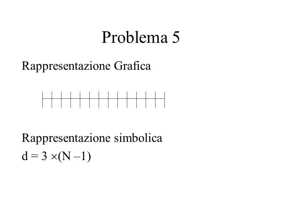 Problema 5 Rappresentazione Grafica Rappresentazione simbolica