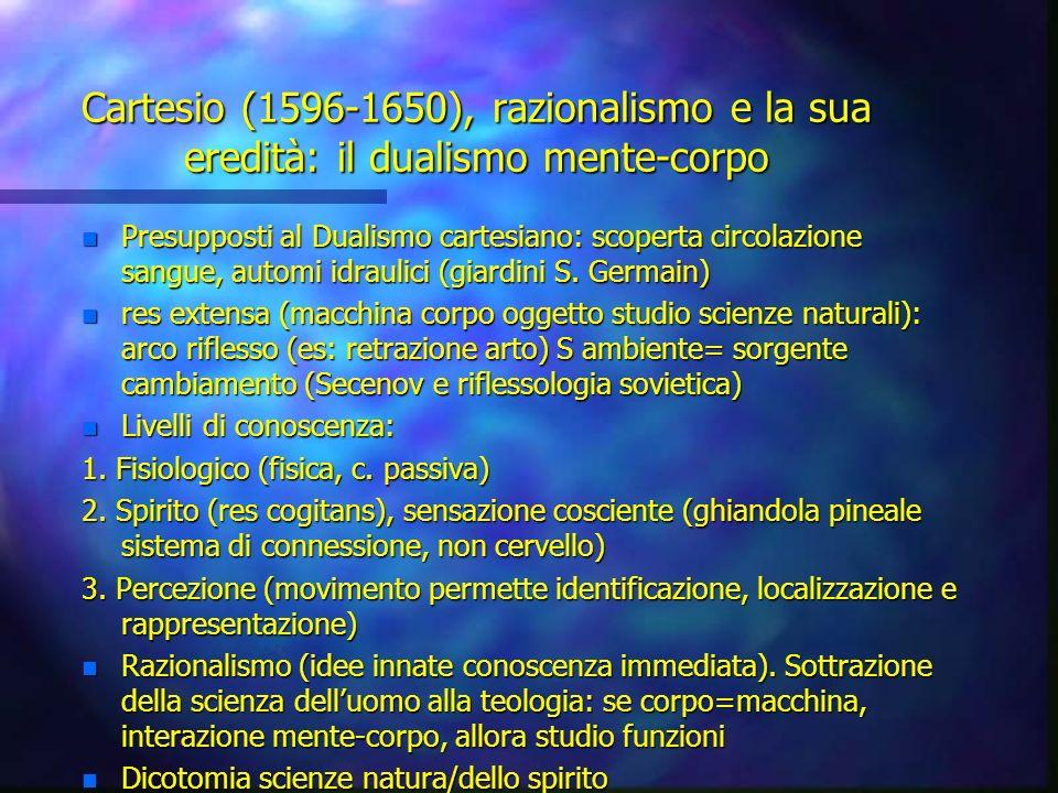 Cartesio (1596-1650), razionalismo e la sua eredità: il dualismo mente-corpo