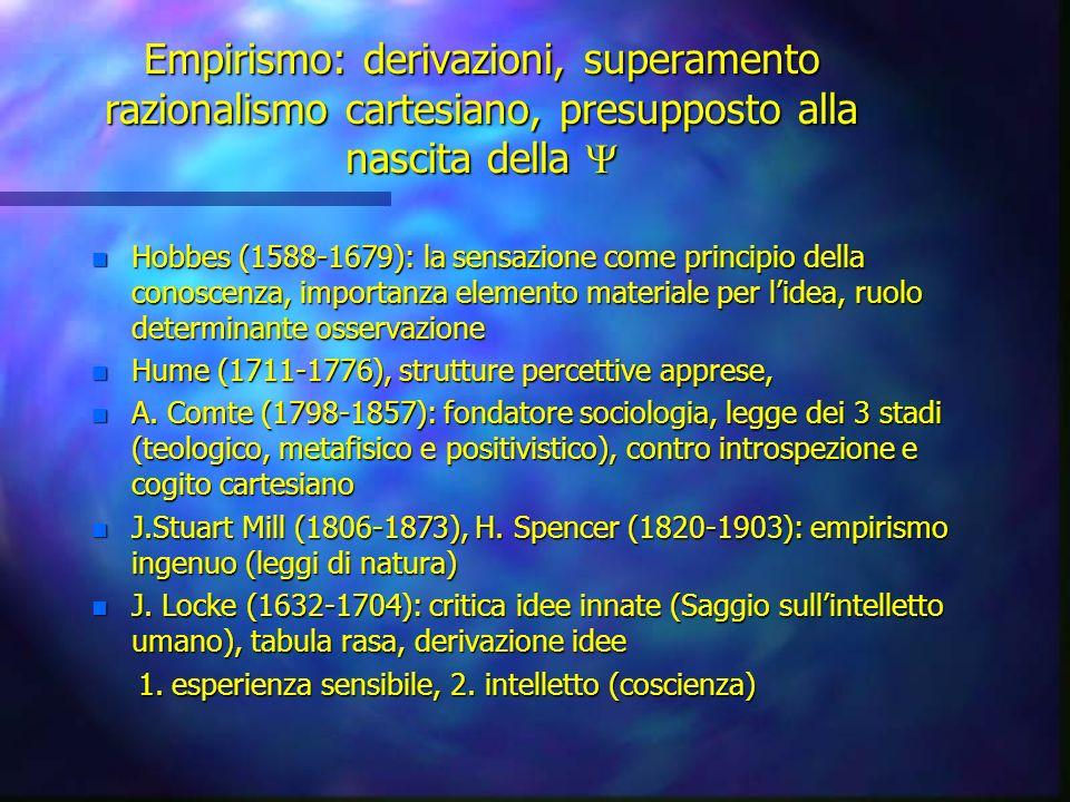 Empirismo: derivazioni, superamento razionalismo cartesiano, presupposto alla nascita della 