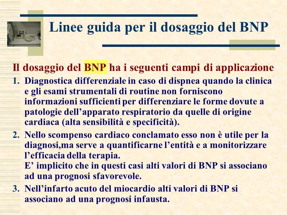 Linee guida per il dosaggio del BNP