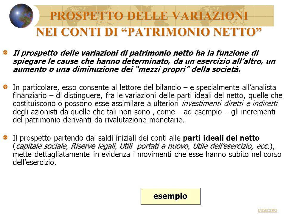 PROSPETTO DELLE VARIAZIONI NEI CONTI DI PATRIMONIO NETTO