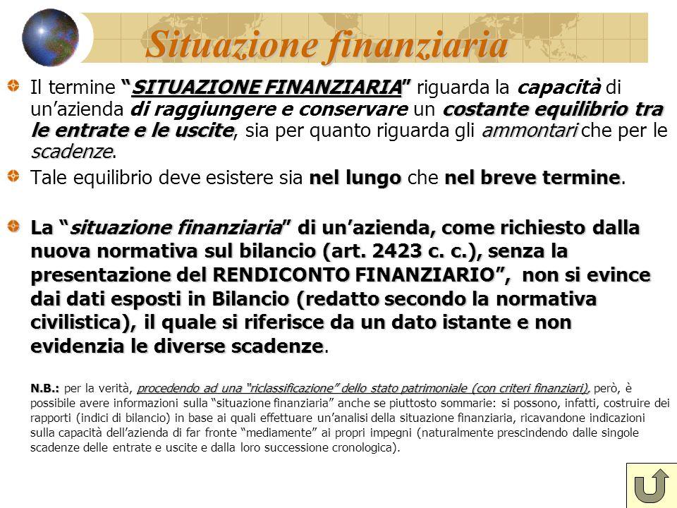Situazione finanziaria