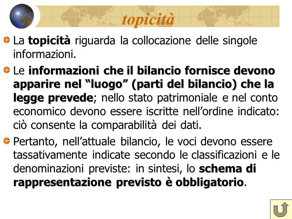 topicità La topicità riguarda la collocazione delle singole informazioni.