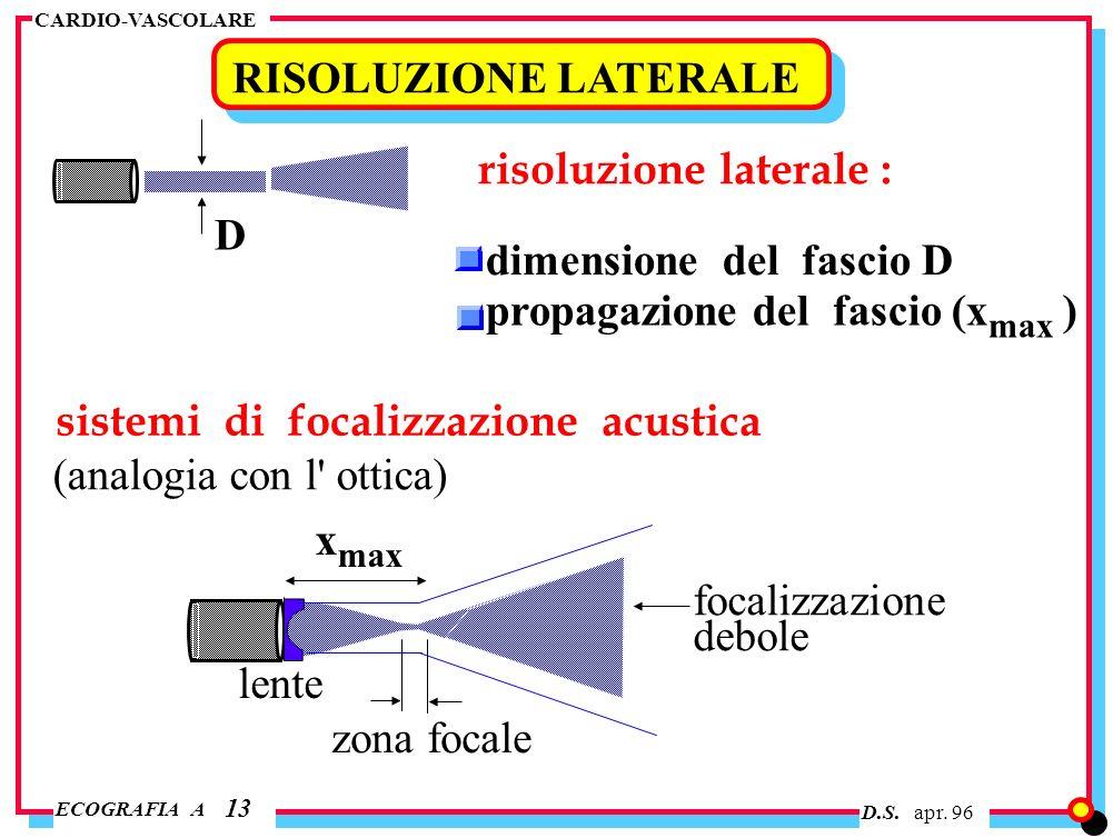 risoluzione laterale : D dimensione del fascio D