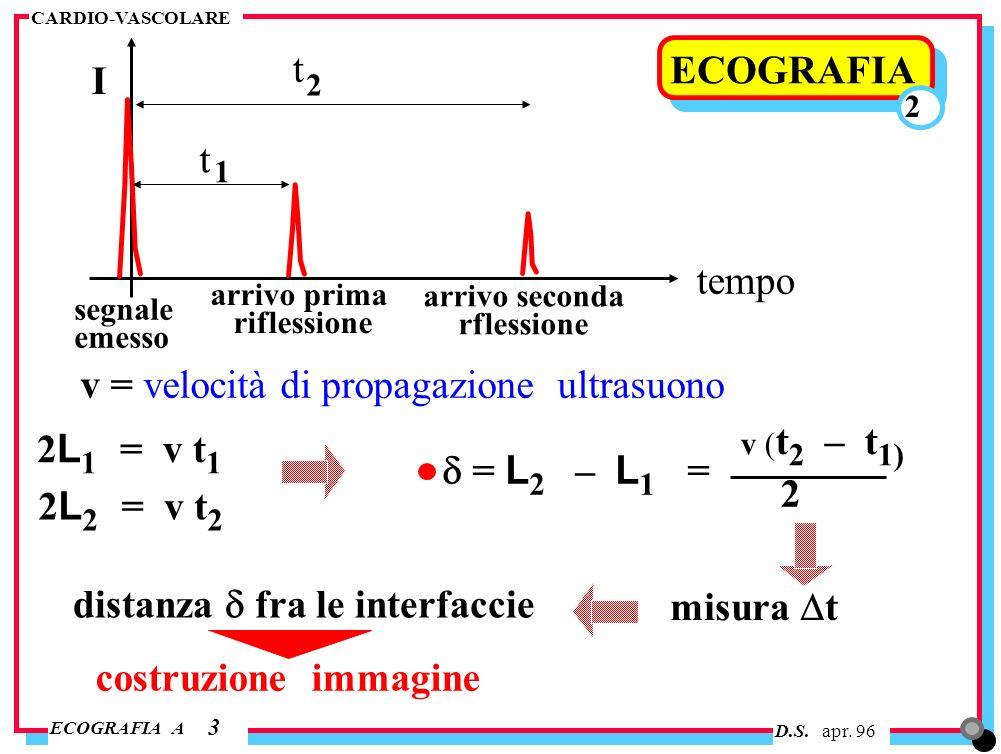 v = velocità di propagazione ultrasuono