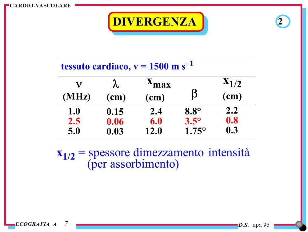 x1/2 = spessore dimezzamento intensità (per assorbimento)