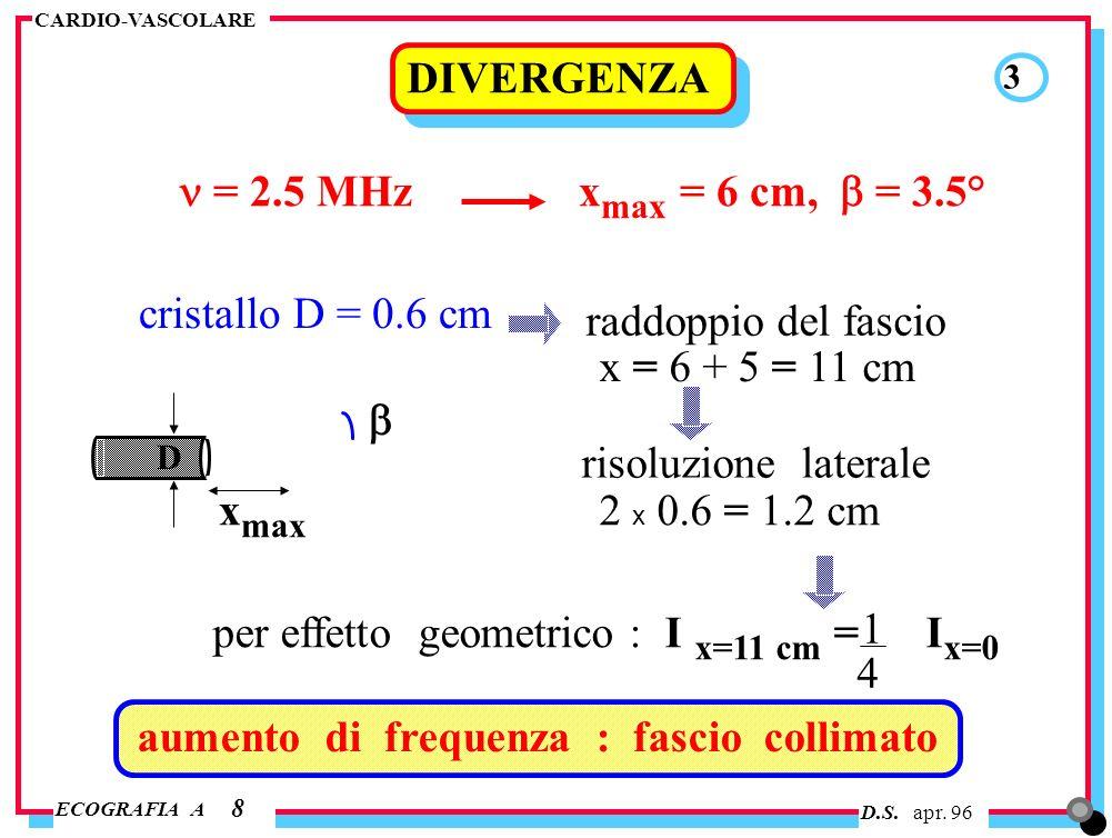 per effetto geometrico : I x=11 cm = Ix=0 1 4