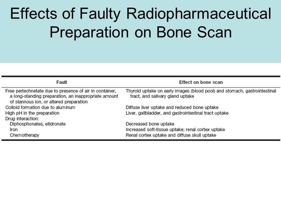 Effects of Faulty Radiopharmaceutical Preparation on Bone Scan
