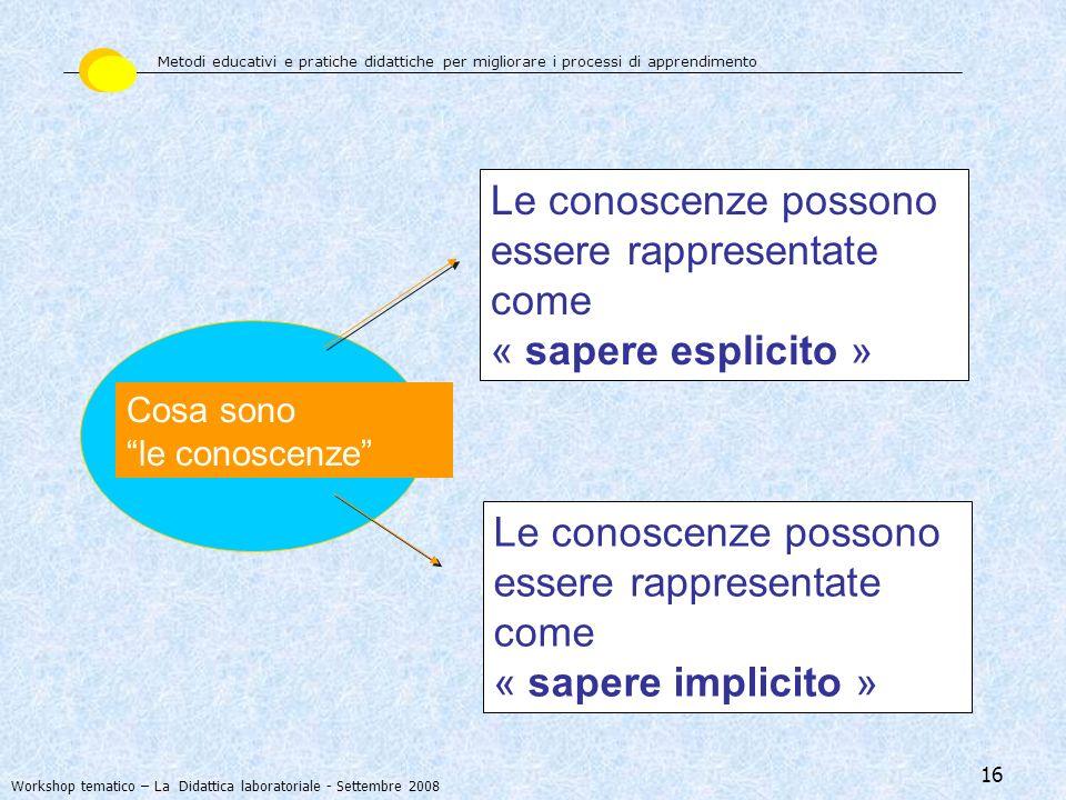 Le conoscenze possono essere rappresentate come « sapere esplicito »