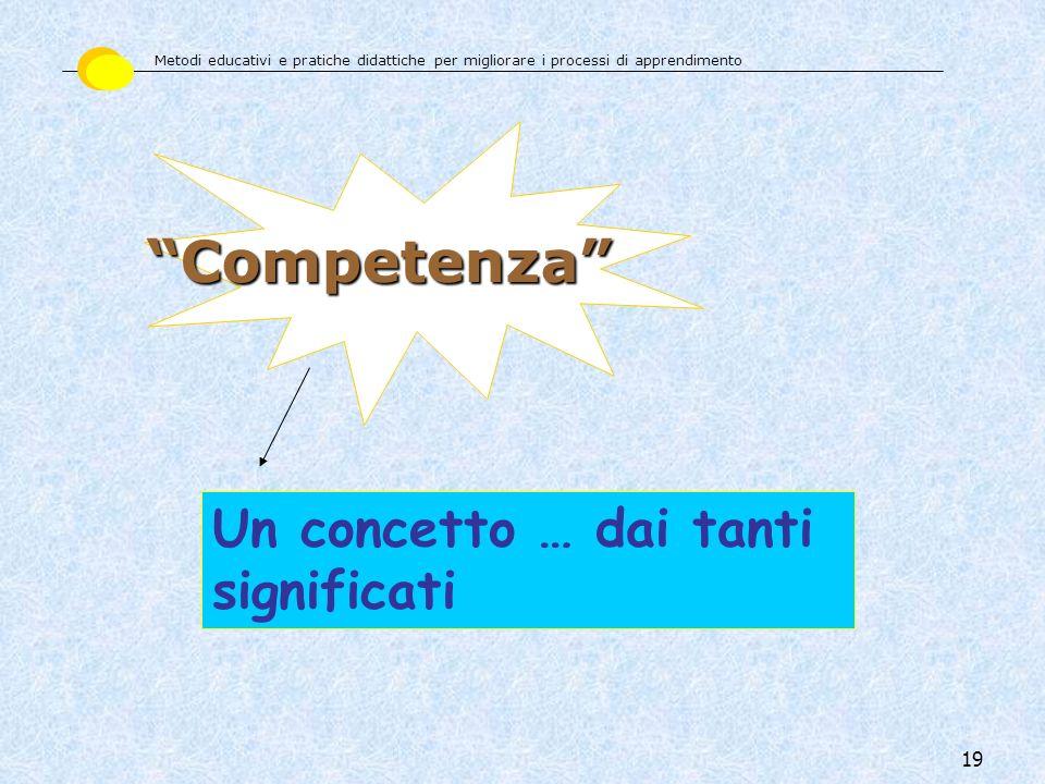 Competenza Un concetto … dai tanti significati