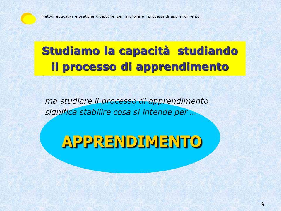 Studiamo la capacità studiando il processo di apprendimento