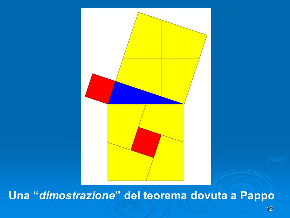 Una dimostrazione del teorema dovuta a Pappo