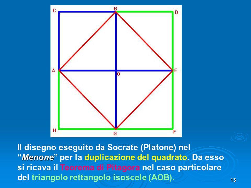 Il disegno eseguito da Socrate (Platone) nel Menone per la duplicazione del quadrato.