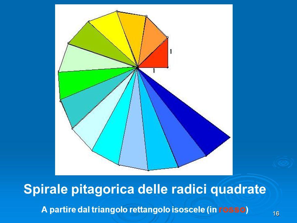 Spirale pitagorica delle radici quadrate