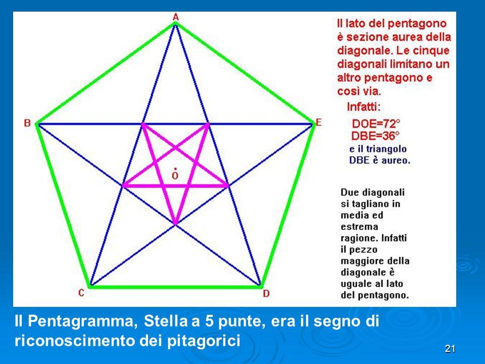 Il Pentagramma, Stella a 5 punte, era il segno di riconoscimento dei pitagorici