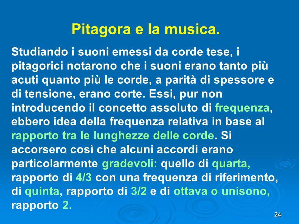 Pitagora e la musica.