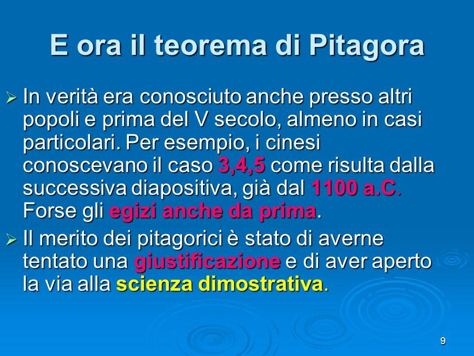 E ora il teorema di Pitagora