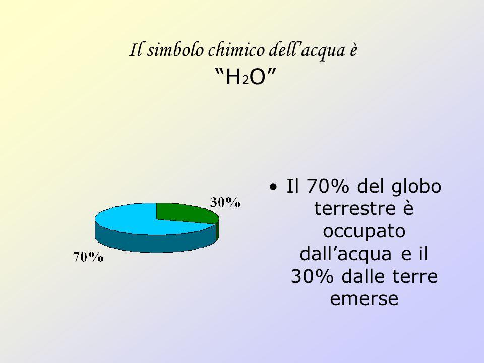 Il simbolo chimico dell'acqua è H2O