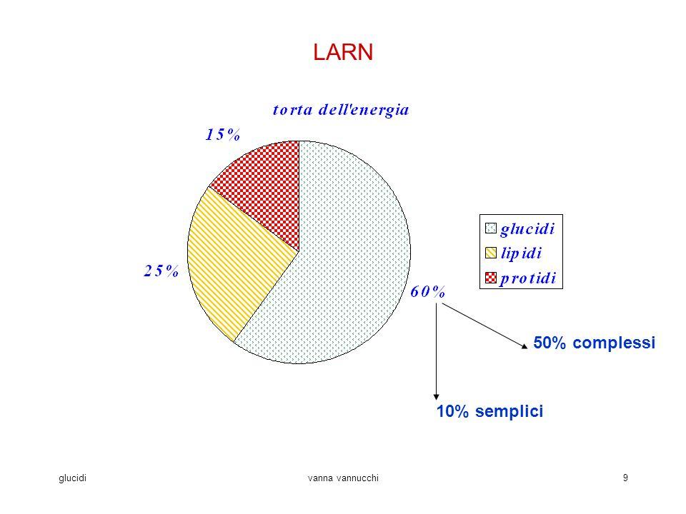 LARN 50% complessi 10% semplici glucidi vanna vannucchi