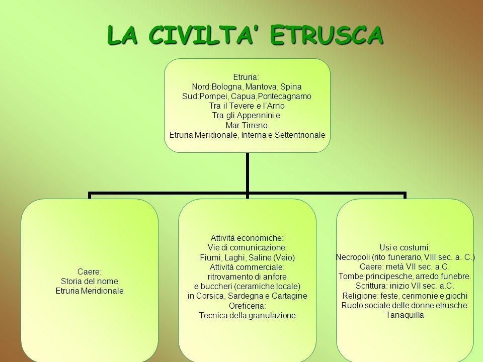 LA CIVILTA' ETRUSCA