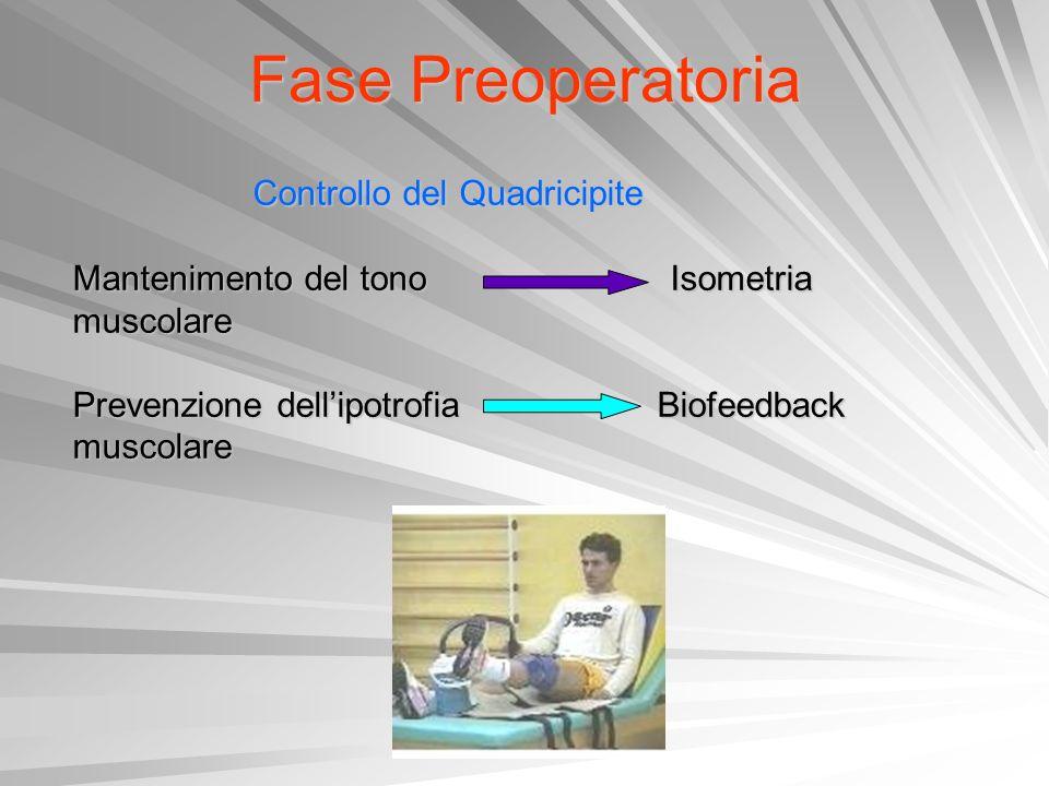 Fase Preoperatoria Controllo del Quadricipite
