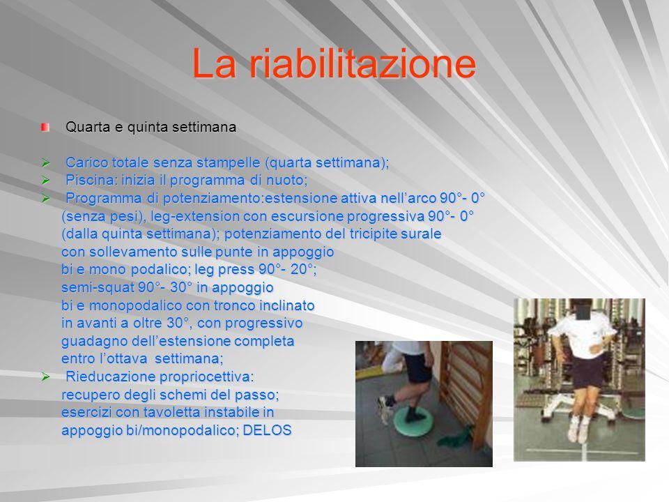 La riabilitazione Quarta e quinta settimana