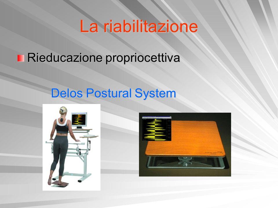 La riabilitazione Rieducazione propriocettiva Delos Postural System