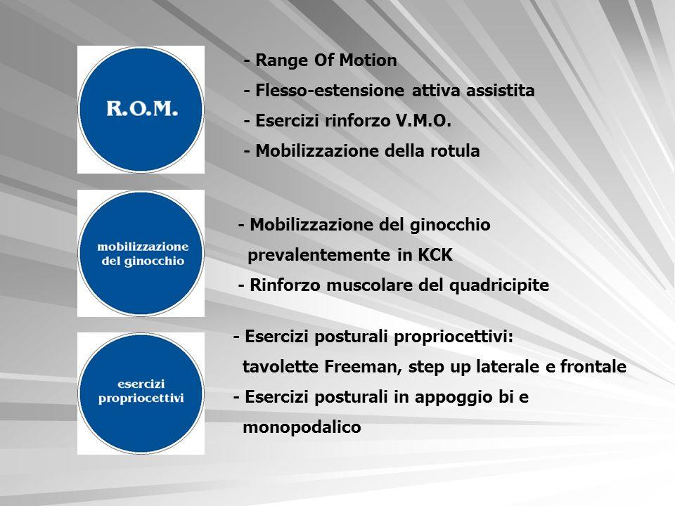 - Range Of Motion - Flesso-estensione attiva assistita. - Esercizi rinforzo V.M.O. - Mobilizzazione della rotula.