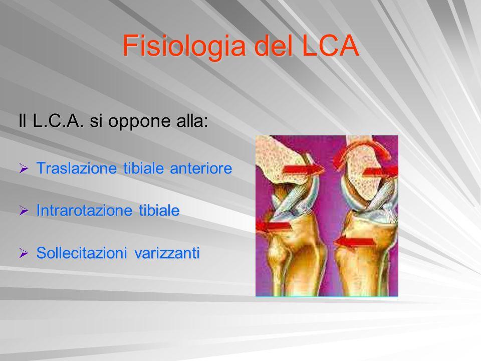 Fisiologia del LCA Il L.C.A. si oppone alla: