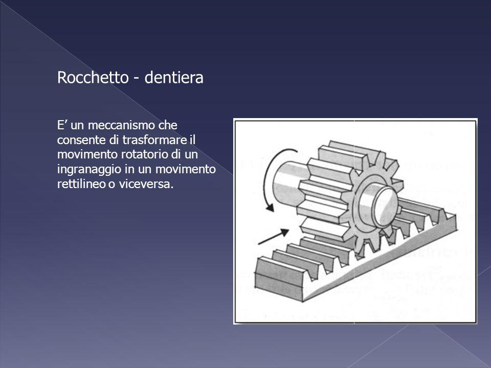 Rocchetto - dentieraE' un meccanismo che consente di trasformare il movimento rotatorio di un ingranaggio in un movimento rettilineo o viceversa.