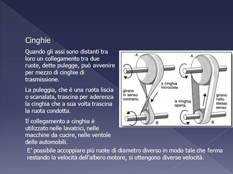 CinghieQuando gli assi sono distanti tra loro un collegamento tra due ruote, dette pulegge, può avvenire per mezzo di cinghie di trasmissione.