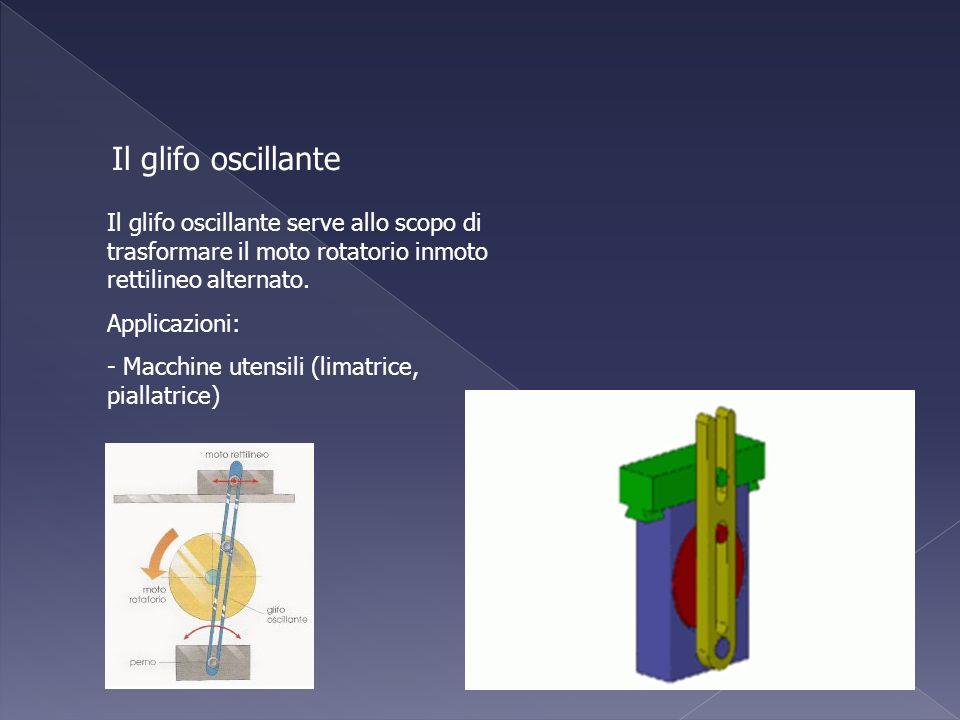 Il glifo oscillante Il glifo oscillante serve allo scopo di trasformare il moto rotatorio inmoto rettilineo alternato.