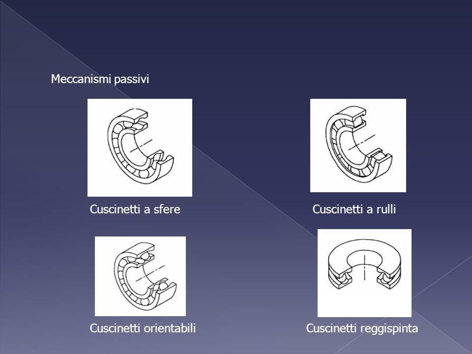 Cuscinetti orientabili Cuscinetti reggispinta