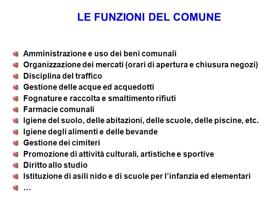 LE FUNZIONI DEL COMUNE Amministrazione e uso dei beni comunali