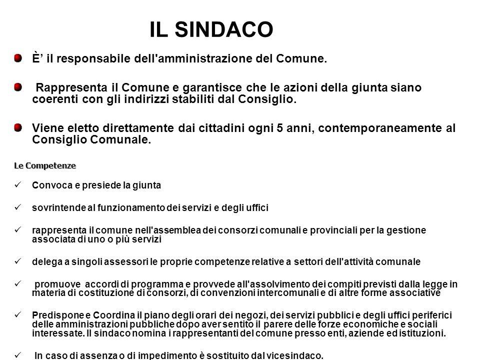 IL SINDACO È' il responsabile dell amministrazione del Comune.