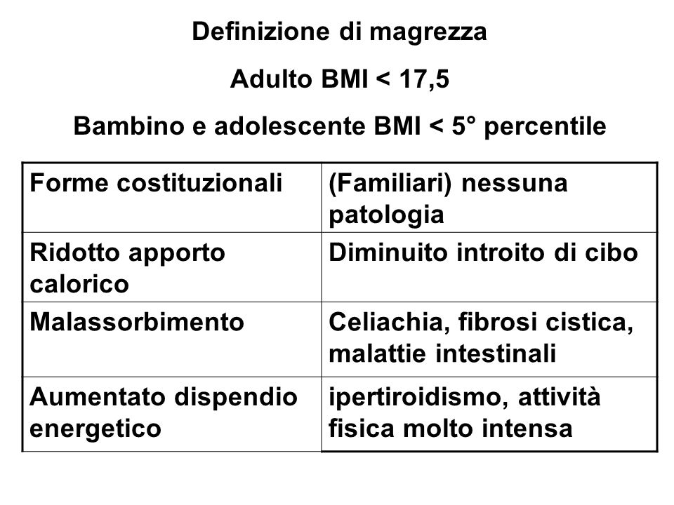 Definizione di magrezza Bambino e adolescente BMI < 5° percentile