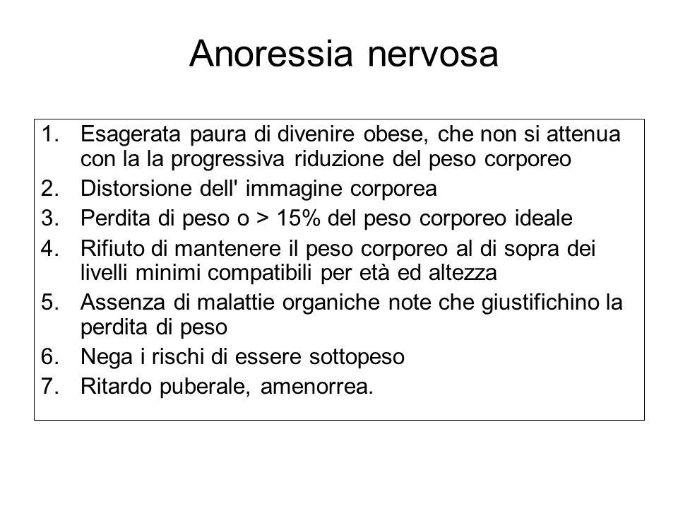 Anoressia nervosa Esagerata paura di divenire obese, che non si attenua con la la progressiva riduzione del peso corporeo.