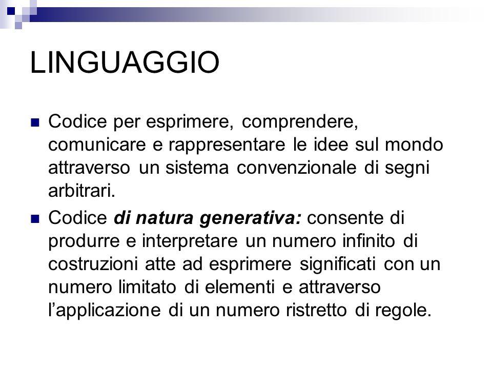 LINGUAGGIO Codice per esprimere, comprendere, comunicare e rappresentare le idee sul mondo attraverso un sistema convenzionale di segni arbitrari.
