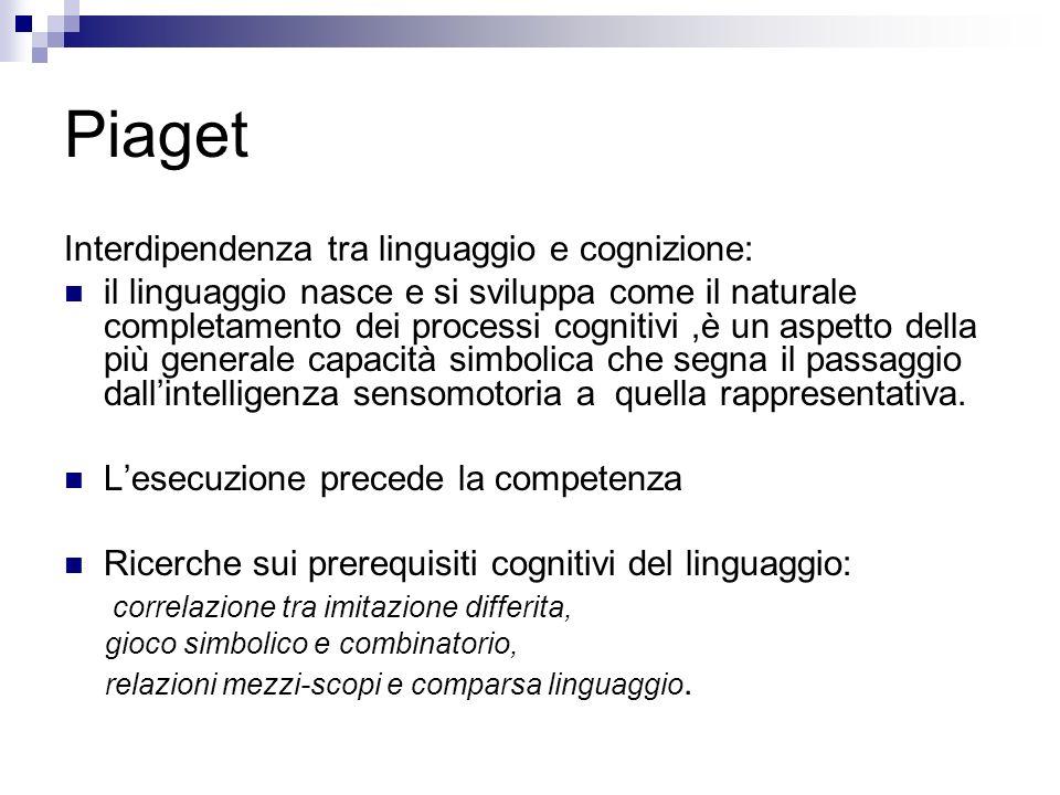 Piaget Interdipendenza tra linguaggio e cognizione: