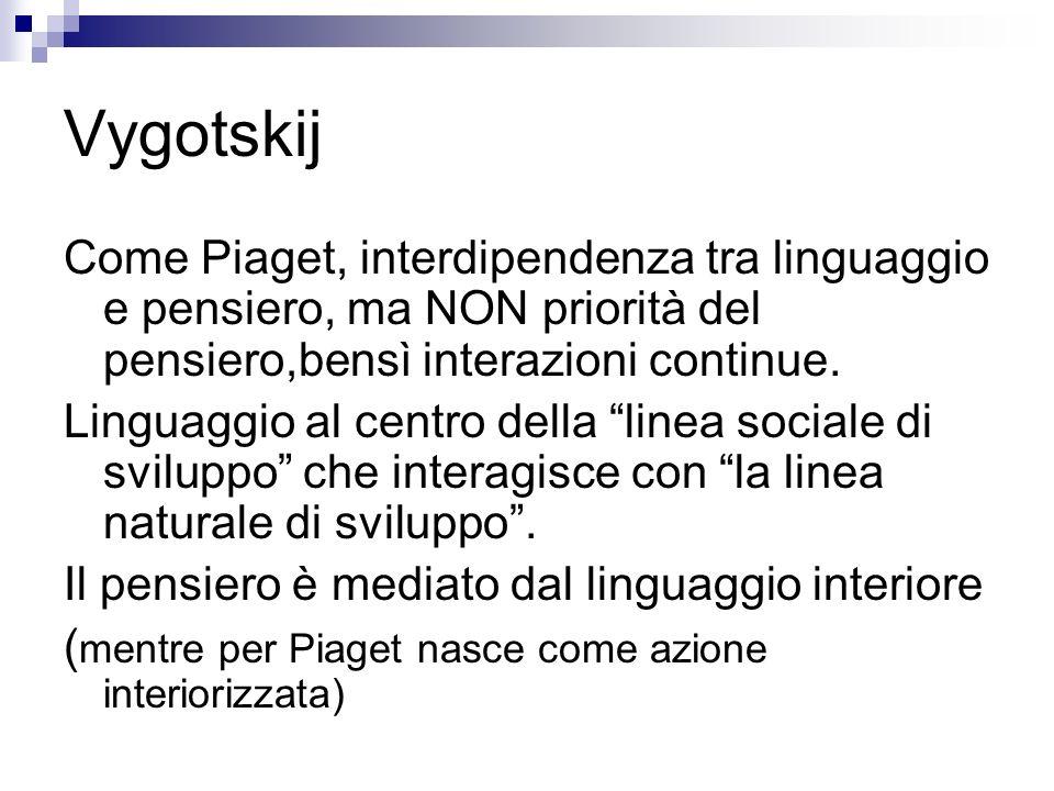 Vygotskij Come Piaget, interdipendenza tra linguaggio e pensiero, ma NON priorità del pensiero,bensì interazioni continue.