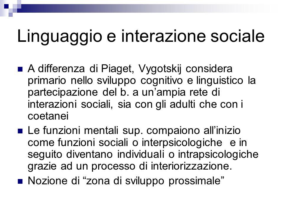 Linguaggio e interazione sociale