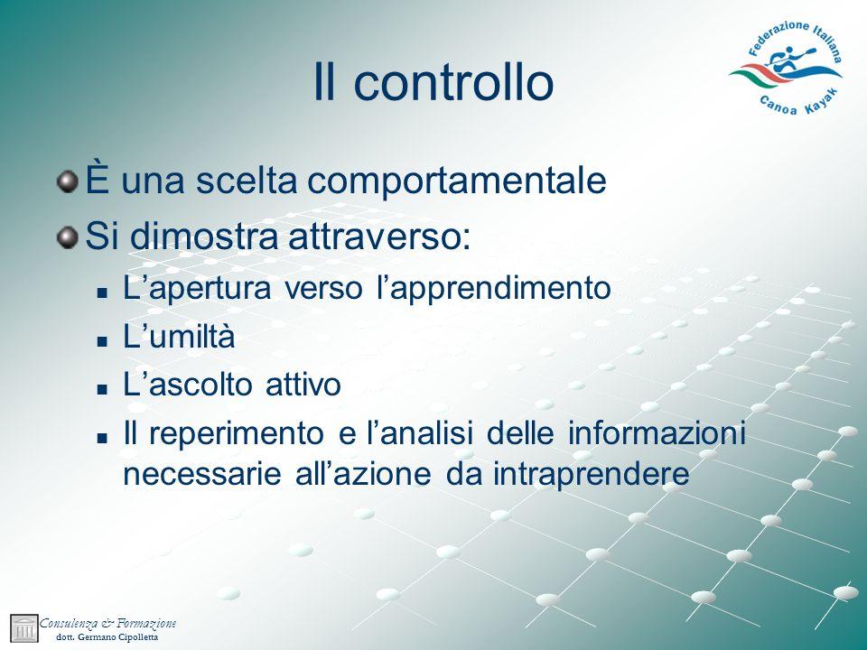 Il controllo È una scelta comportamentale Si dimostra attraverso: