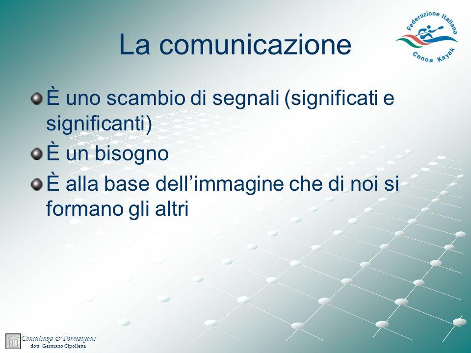 La comunicazione È uno scambio di segnali (significati e significanti)