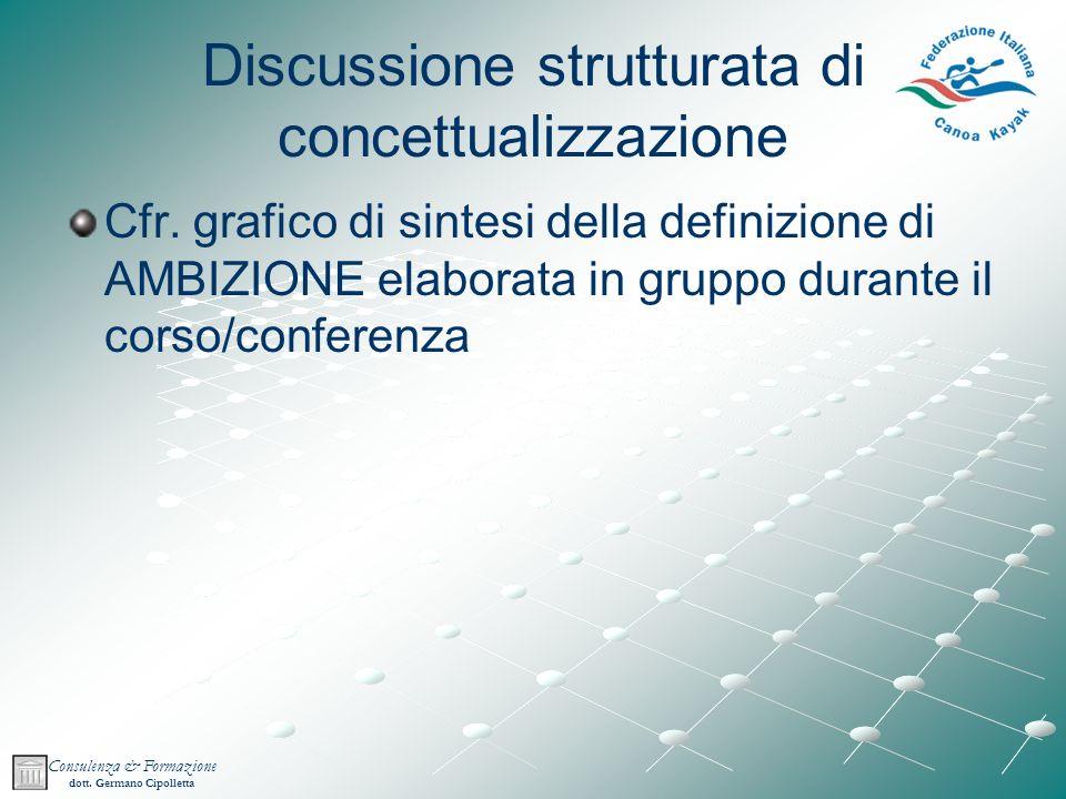 Discussione strutturata di concettualizzazione