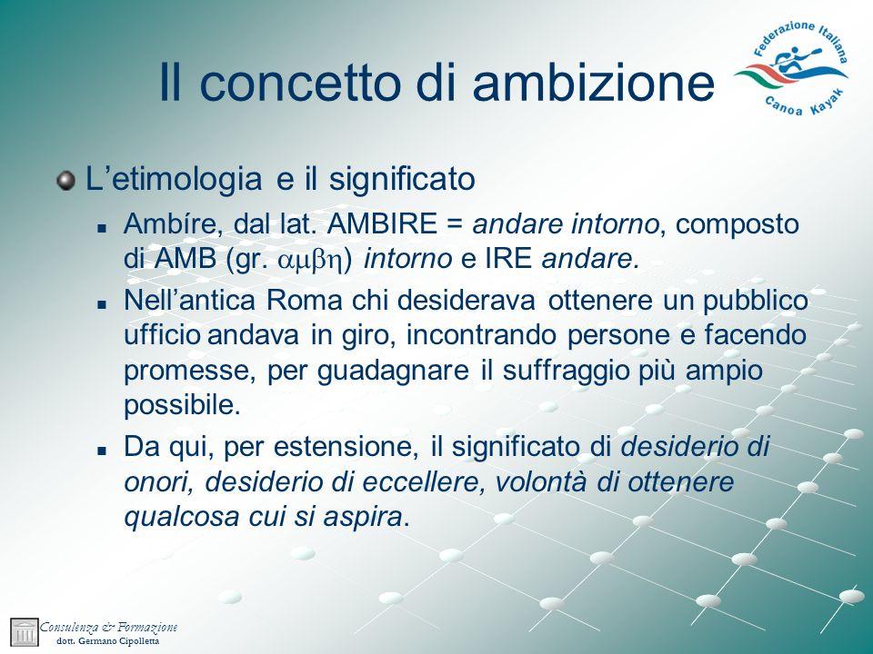 Il concetto di ambizione