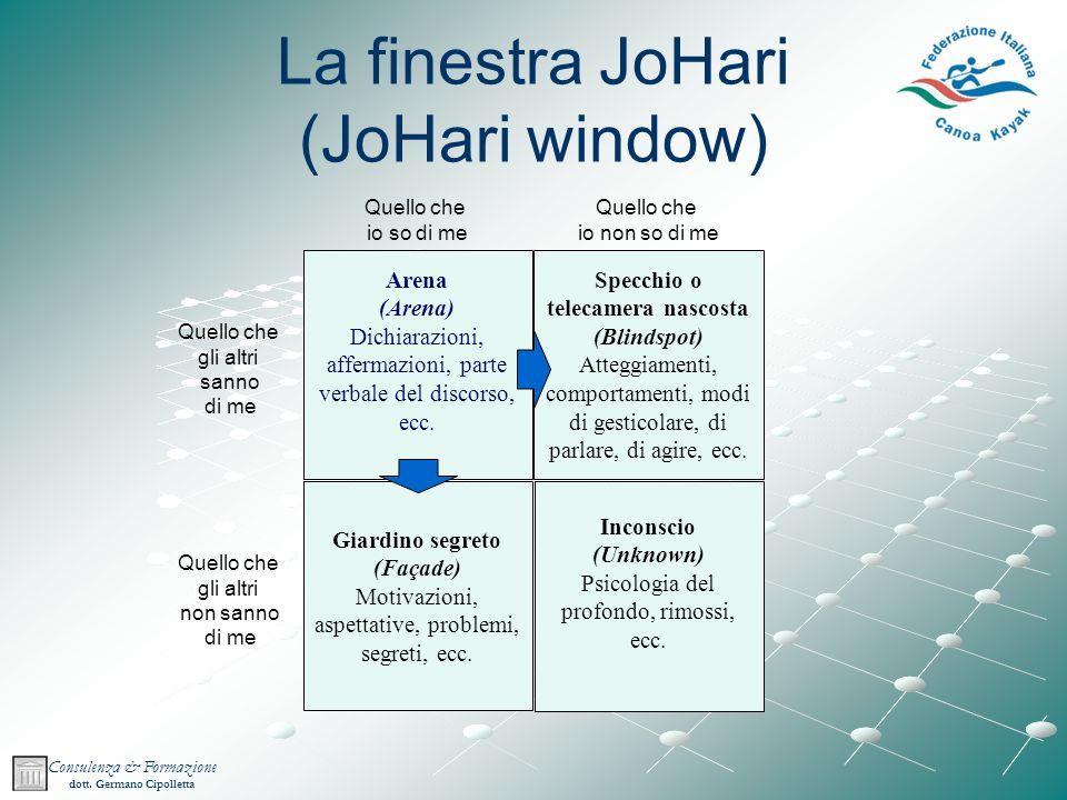 Autorevolezza ed ambizione dell ufficiale di gara ppt scaricare - Finestra di johari ...